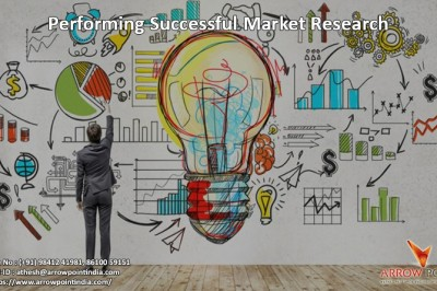 Market Research Companies in India | Market Research Companies